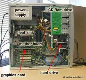PCs, like the one above, are a general purpose tool with many parts.