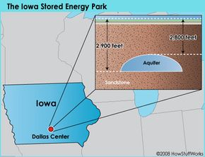 The Iowa Stored Energy Park, targeted for completion in 2011, will cost around $200,000 to $225,000 -- not including the cost of wind facilities. See wind energy pictures.