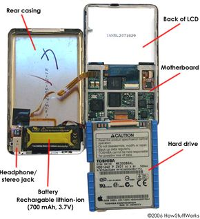 iPod hardware is easier to explain when you can see it. Take apart an iPod and look inside at these iPod hardware pictures.