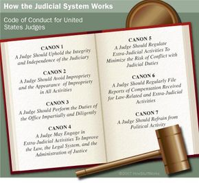 Federal judges are required to abide by a strict code of ethics.