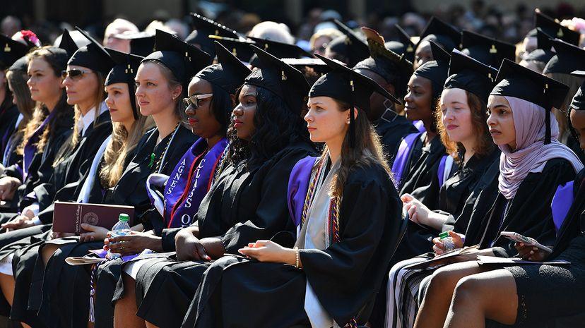 college graduate salaries
