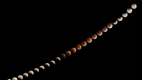 How Lunar Eclipses Work