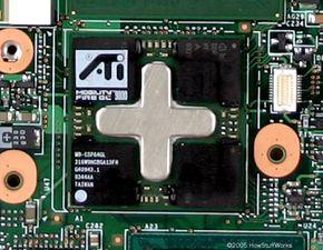 A laptop GPU