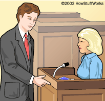 The questioning of witnesses is the main way in which the facts of the case are conveyed.