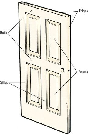 View Enlarged Image ©2007 Publications International, Ltd. When painting a door, paint the panels first. Then paint the rails, the stiles, and finally the edges, working from top to bottom.