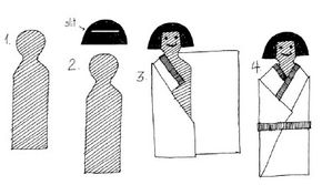 Fit the construction paper clothing onto the poster board shape.