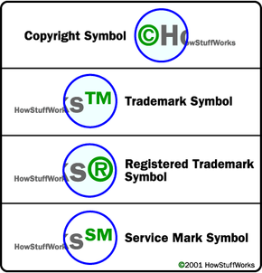 Different intellectual property symbols