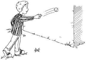 You can determine the return path of a ball by the angle at which you toss it.