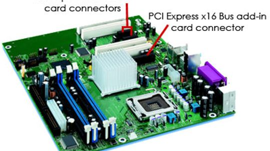 How PCI Express Works
