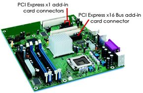 PCI Express is a high-speed serial connection that operates more like a network than a bus. Learn how PCI Express can speed up a computer and replace the AGP and view PCI Express pictures.