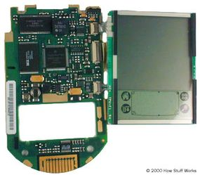 Here's an inside view of a PDA. The circuit board folds away from the screen. In the middle of the single-layer circuit board is the microprocessor, and to the left and above are the memory chips.