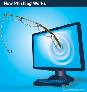 Phishing is a common method of online identity theft and virus spreading. See more computer pictures.