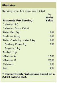Plantain Nutrition Chart