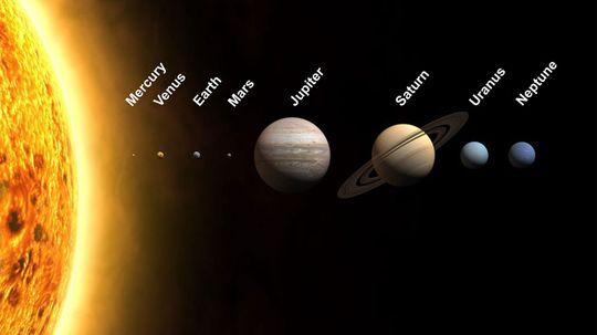 """太阳系中行星的顺序是什么?""""border="""