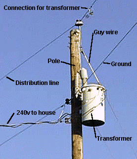 Ground, or electrical grounding, provides a good return path for electrons. Learn about ground and the power-distribution system, from ground wires to bare wires.
