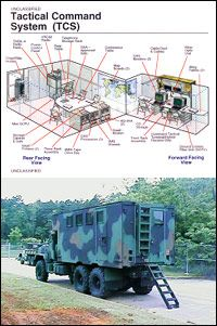The PIF often works on projects like this mobile tactical command system.