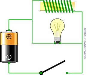 Image Gallery: Batteries