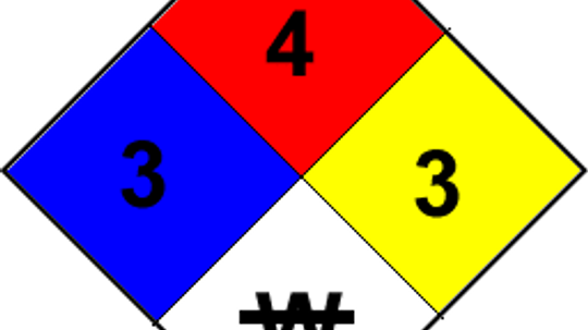 What do the big diamond-shaped signs with red yellow and blue diamonds mean?