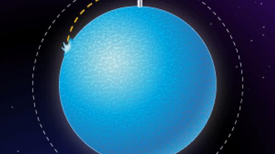 How do satellites orbit the Earth?