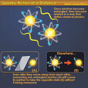 """Example of Einstein's """"Spooky Action at a Distance"""""""
