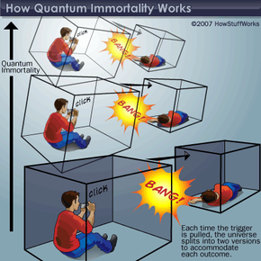 See videos about quantum physics.