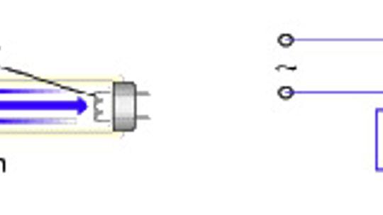 How does a fluorescent starter work?