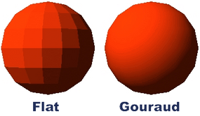 The same object with flat and Gouraud shading applied.