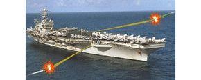 An artist's conception of a U.S. Navy aircraft carrier equipped with a rail gun.