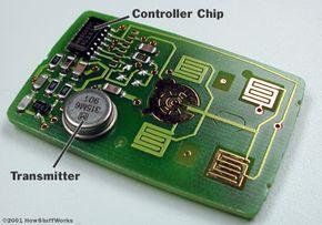 Inside the car controller