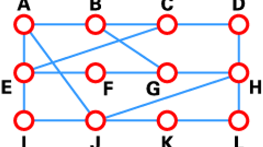 How Routing Algorithms Work
