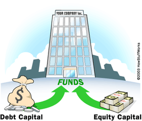 When funding your business venture, you need to decide between debt capital and equity capital. See more corporation pictures.