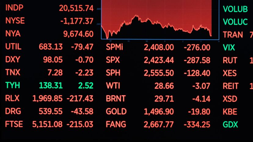 plunging stock prices