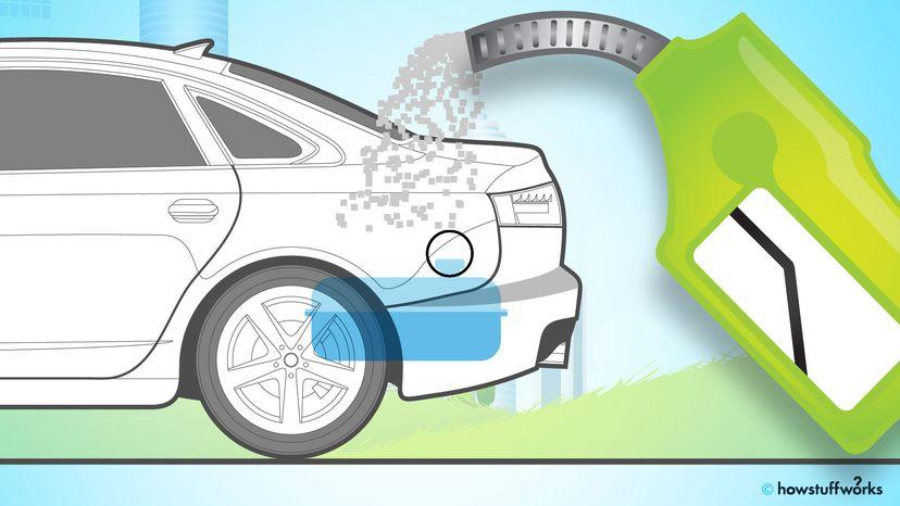 sugar in gas tank illustration
