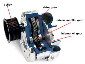 ProCharger D1SC centrifugal supercharger