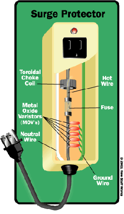 A simple MOV surge protector with line conditioning and a fuse