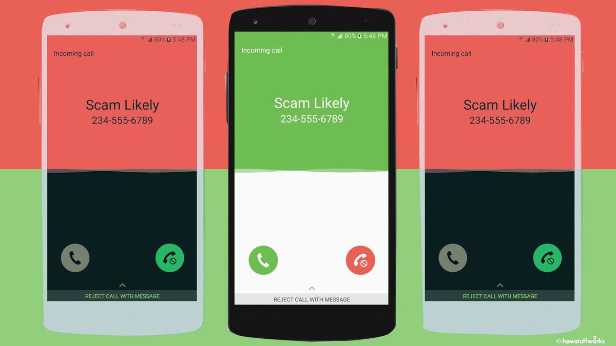 私の電話会社は、電話が詐欺師からのものであることをどのように知っていますか?