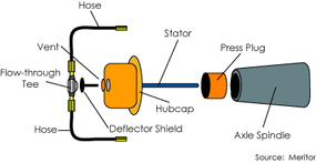 Wheel-end assembly
