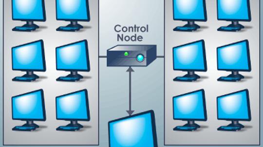 How Shared Computing Works