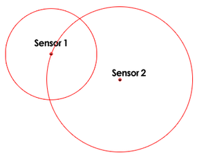 Circles not drawn to scale