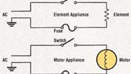 Small Appliance Basics
