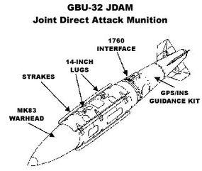 The basic design of the JDAM bomb
