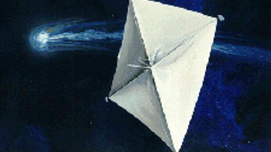 How Solar Sails Work