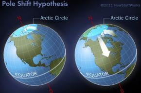 One interpretation of the polar shift hypothesis