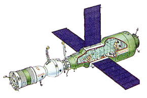 Diagram of the Salyut-4 space station docked to a Soyuz spacecraft