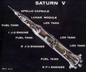 A cross section illustration of the Saturn V and Apollo spacecraft.