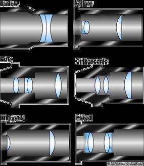 Schematic diagrams of various eyepieces.