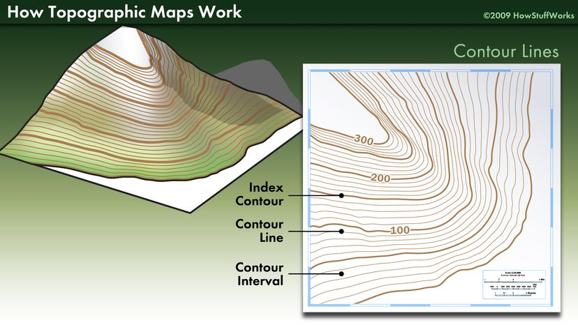 Topographic map contour lines