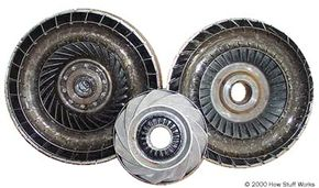 The parts of a torque converter (left to right): turbine, stator, pump