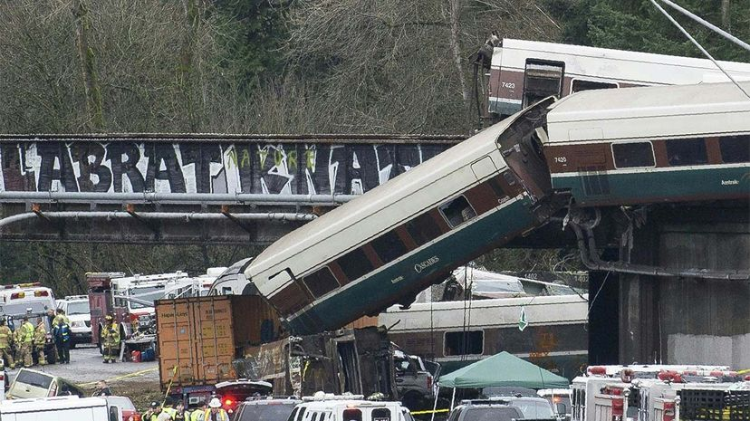 trains, safety