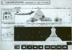 """The Washington sightings led one imaginative theorist to outline the command structure of the """"intergalactic task force"""" allegedly responsible. The scare attracted President Truman's personal attention. During the time of the sightings, all intelligence channels into and out of the capital were jammed, leaving the city defenseless if an Earth-bound adversary had chosen to attack."""